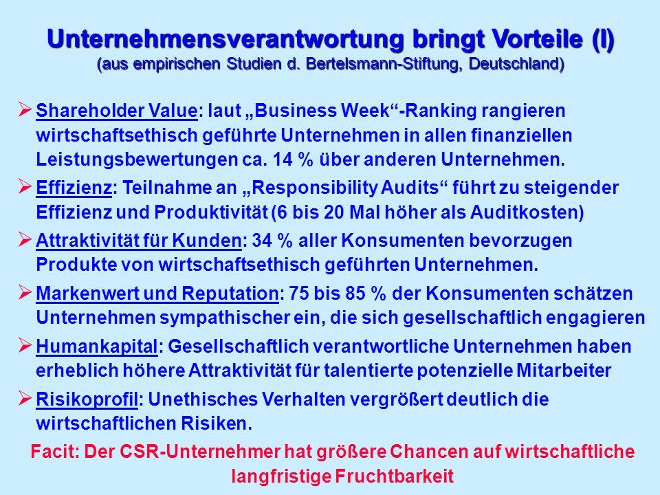 Unternehmensverantwortung bringt Vorteile (I) (aus empirischen Studien d. Bertelsmann-Stiftung, Deutschland)