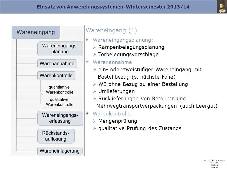 Wareneingang (1) Wareneingangsplanung:  Rampenbelegungsplanung  Torbelegungsvorschläge.
