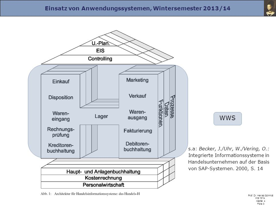 WWS s.a: Becker, J./Uhr, W./Vering, O.: Integrierte Informationssysteme in Handelsunternehmen auf der Basis von SAP-Systemen.