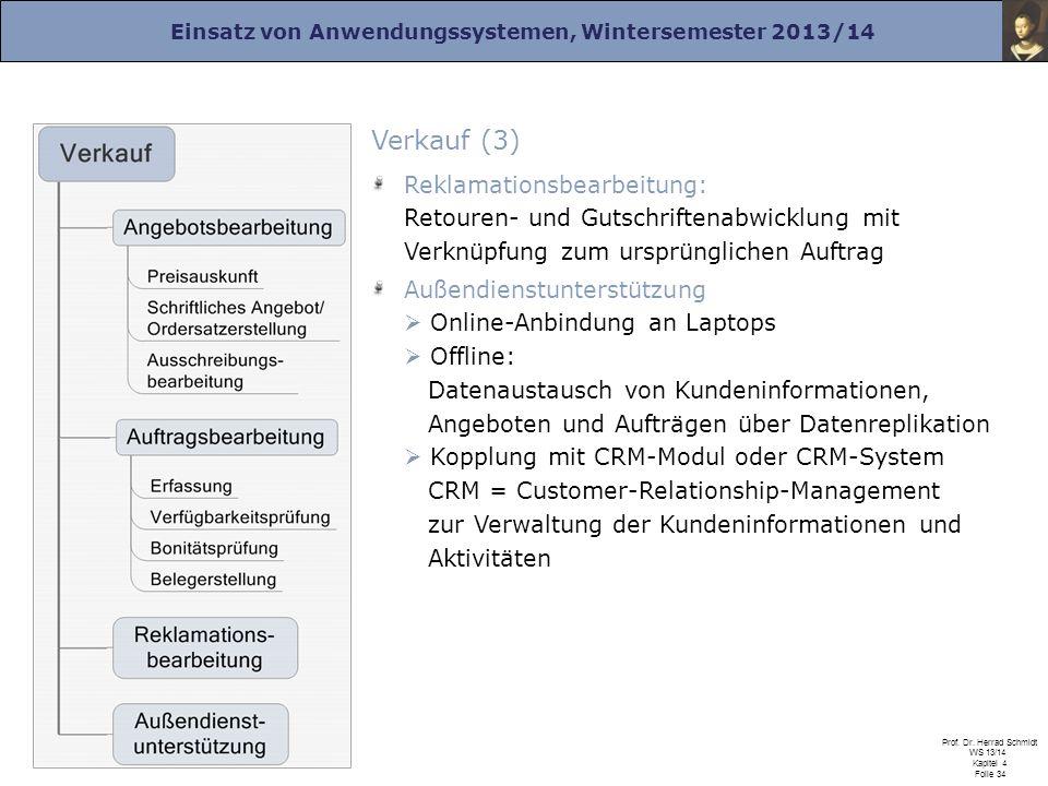 Verkauf (3) Reklamationsbearbeitung: Retouren- und Gutschriftenabwicklung mit Verknüpfung zum ursprünglichen Auftrag.