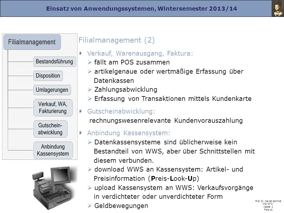 Filialmanagement (2)