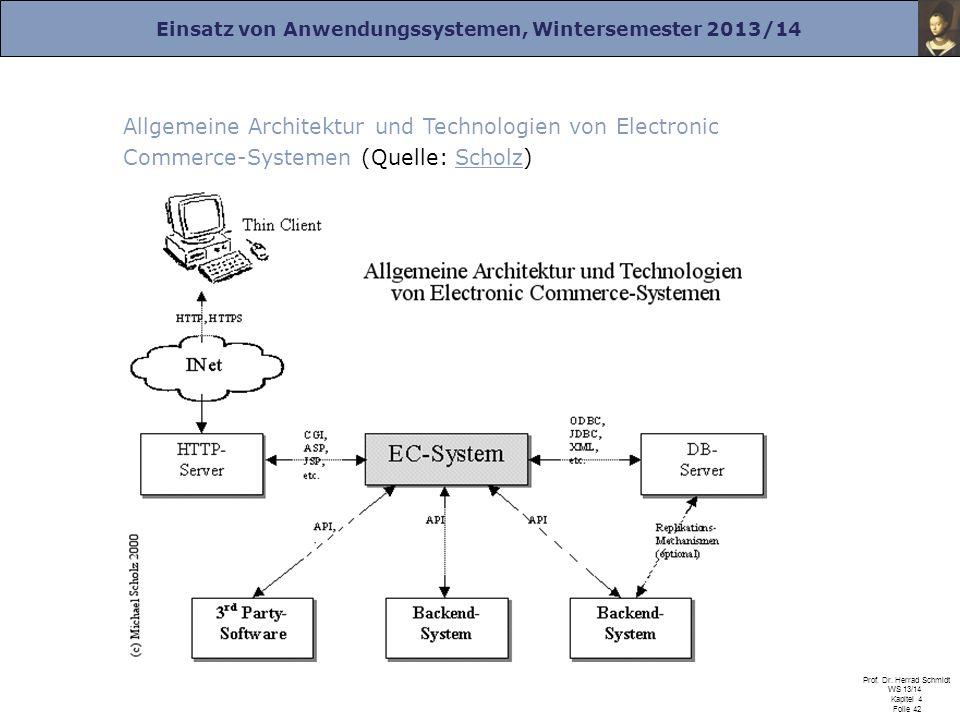 Allgemeine Architektur und Technologien von Electronic Commerce-Systemen (Quelle: Scholz)