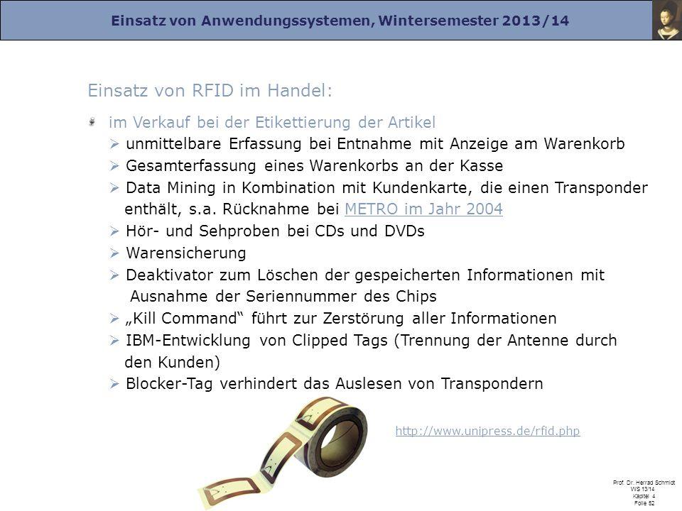 Einsatz von RFID im Handel: