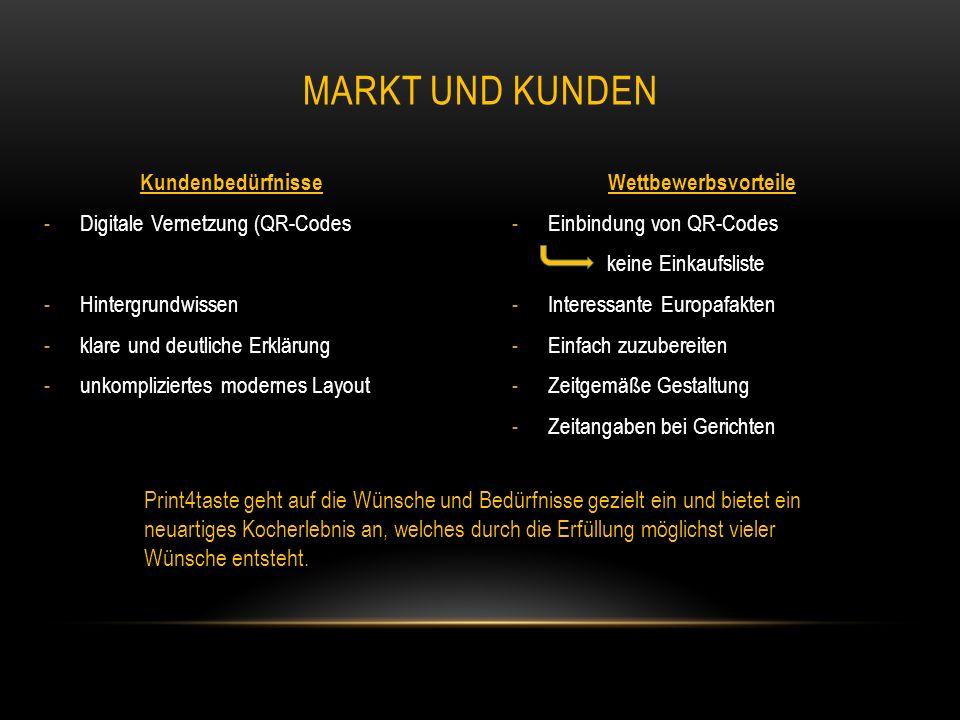 Markt Und Kunden Kundenbedürfnisse. Digitale Vernetzung (QR-Codes. Hintergrundwissen. klare und deutliche Erklärung.