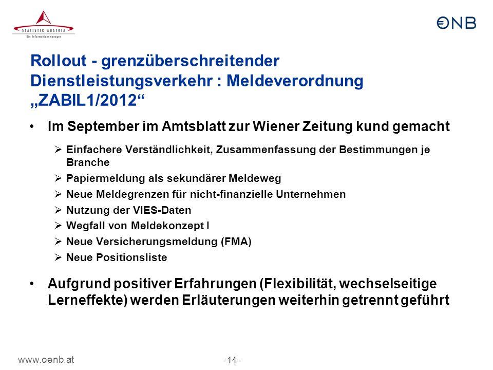 """Rollout - grenzüberschreitender Dienstleistungsverkehr : Meldeverordnung """"ZABIL1/2012"""
