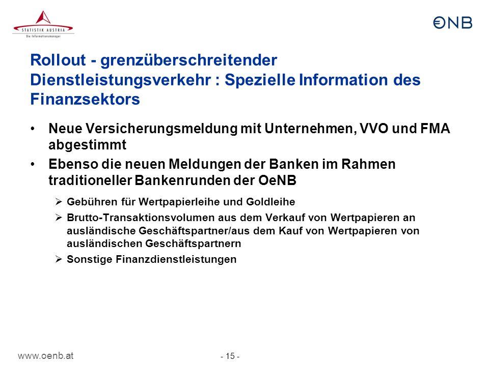 Rollout - grenzüberschreitender Dienstleistungsverkehr : Spezielle Information des Finanzsektors