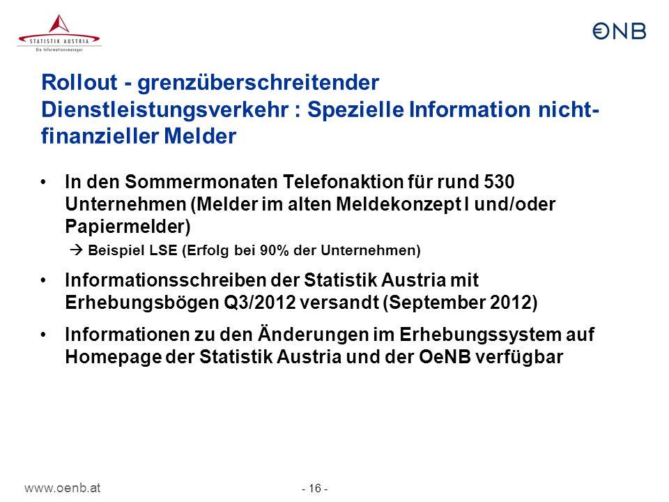Rollout - grenzüberschreitender Dienstleistungsverkehr : Spezielle Information nicht-finanzieller Melder