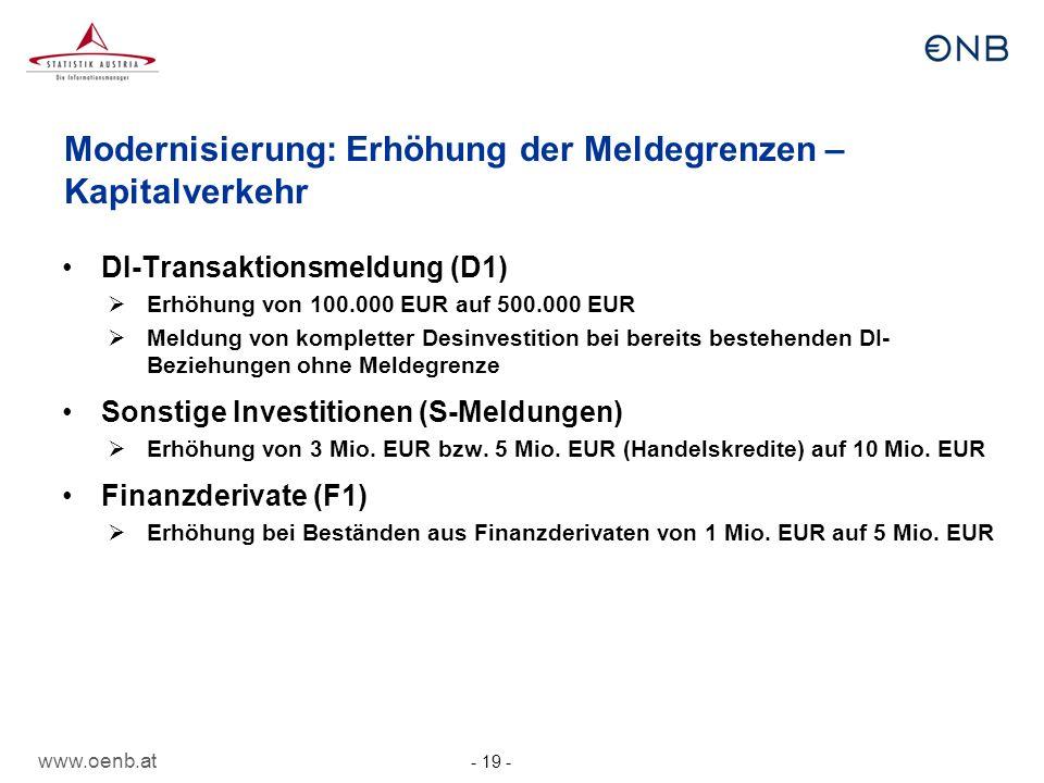 Modernisierung: Erhöhung der Meldegrenzen – Kapitalverkehr