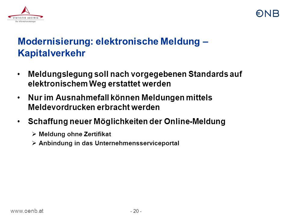 Modernisierung: elektronische Meldung – Kapitalverkehr