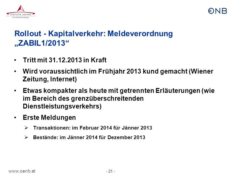 "Rollout - Kapitalverkehr: Meldeverordnung ""ZABIL1/2013"