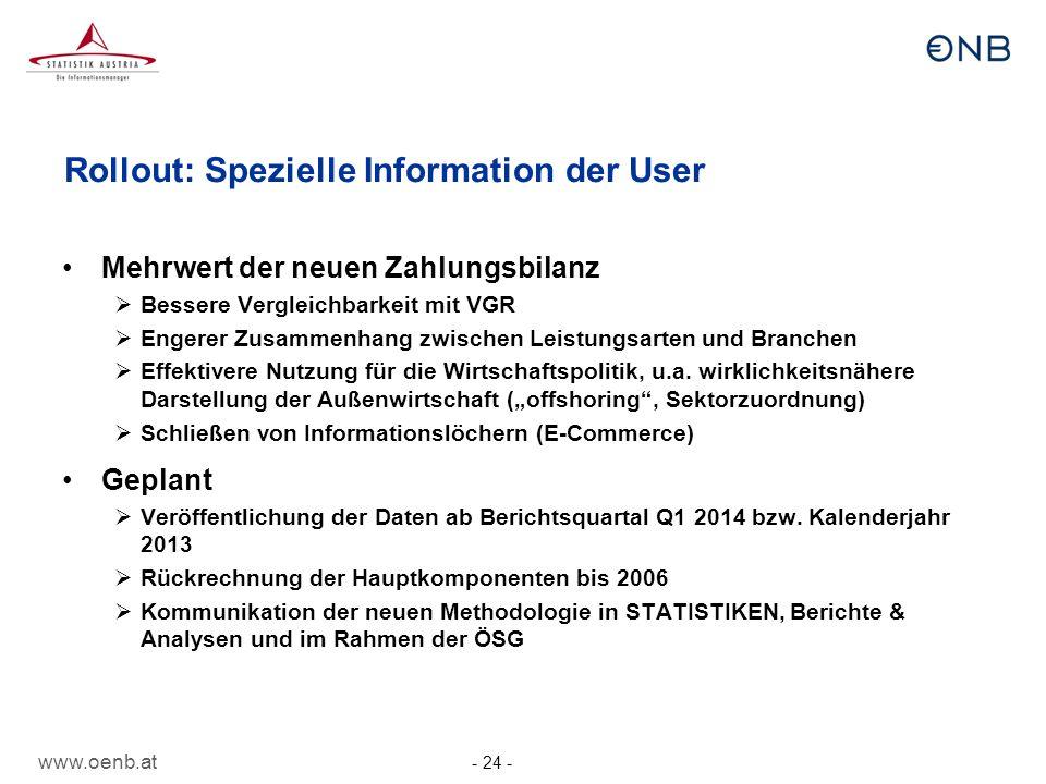 Rollout: Spezielle Information der User