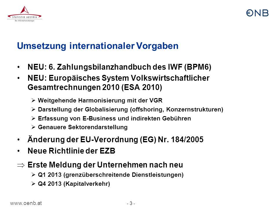 Umsetzung internationaler Vorgaben