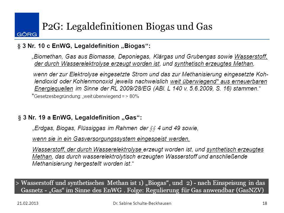 P2G: Legaldefinitionen Biogas und Gas