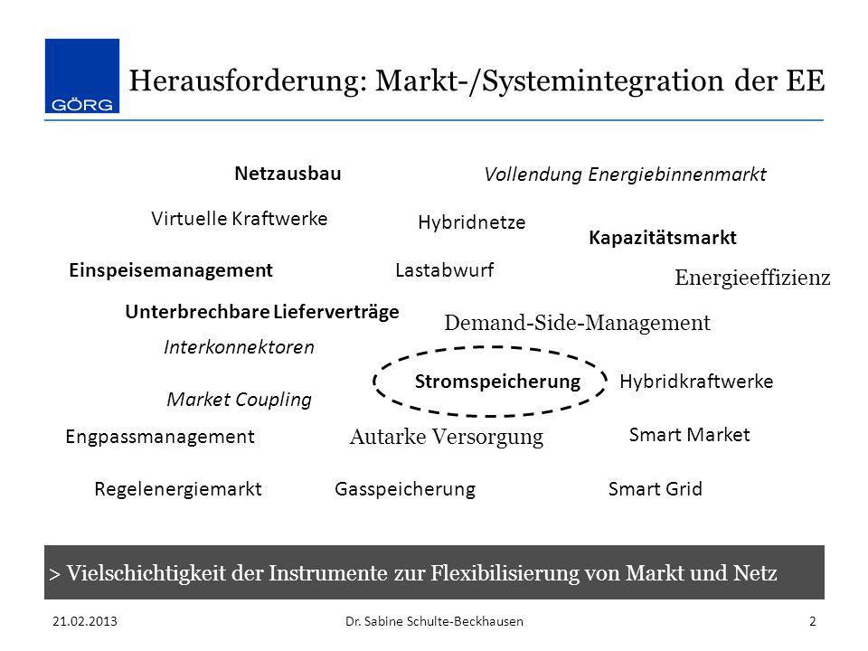 Herausforderung: Markt-/Systemintegration der EE