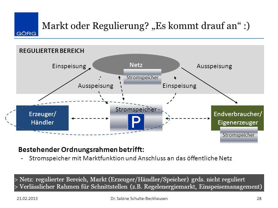 """Markt oder Regulierung """"Es kommt drauf an :)"""