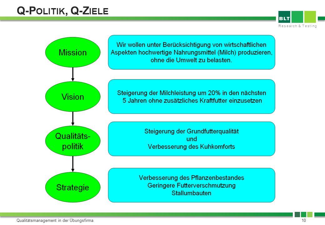 Q-Politik, Q-Ziele Qualitätsmanagement in der Übungsfirma