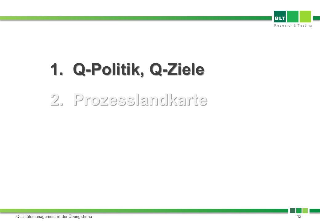 1. Q-Politik, Q-Ziele 2. Prozesslandkarte