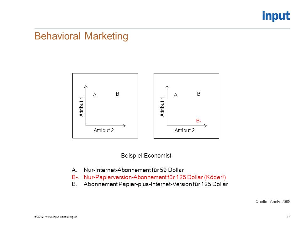Behavioral Marketing Beispiel:Economist