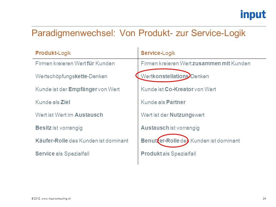 Paradigmenwechsel: Von Produkt- zur Service-Logik