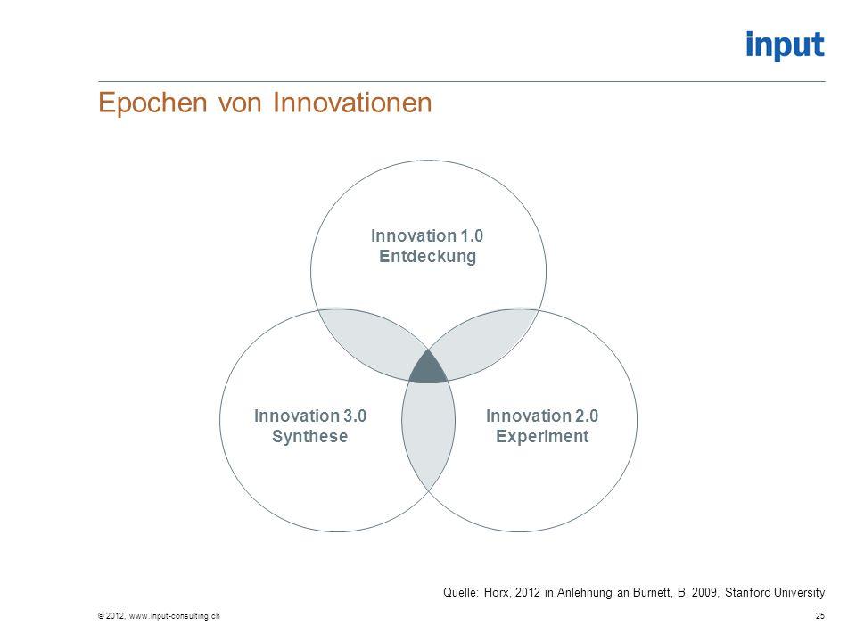 Epochen von Innovationen
