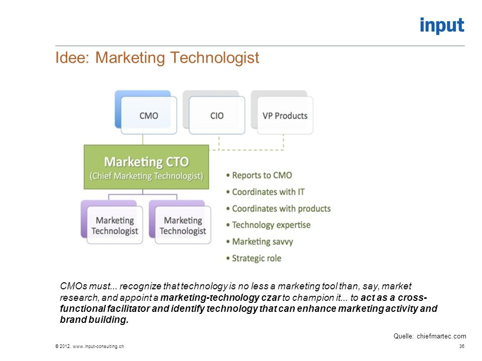 Idee: Marketing Technologist