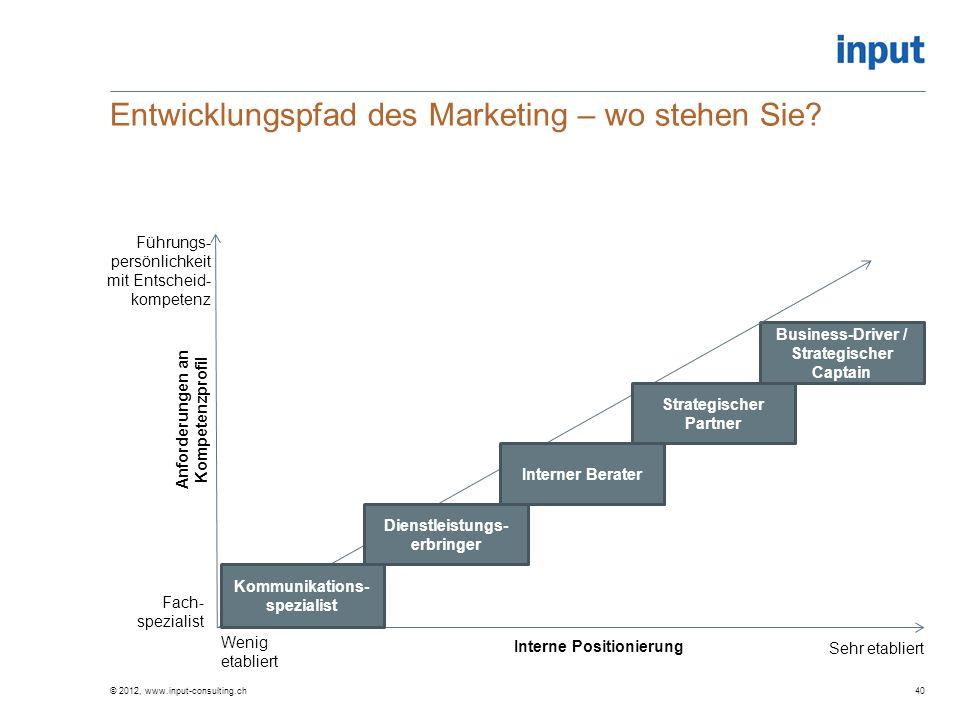Entwicklungspfad des Marketing – wo stehen Sie
