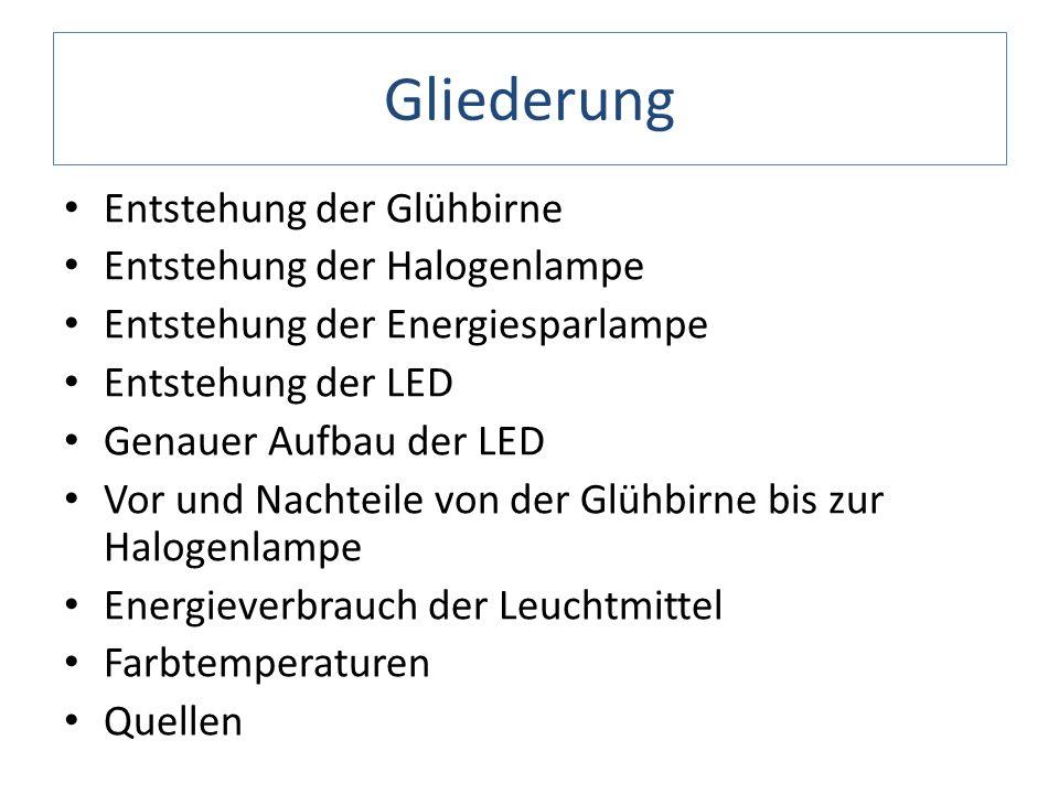Gliederung Entstehung der Glühbirne Entstehung der Halogenlampe