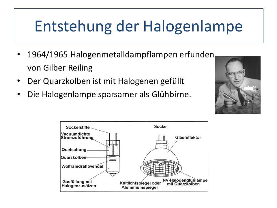 Entstehung der Halogenlampe