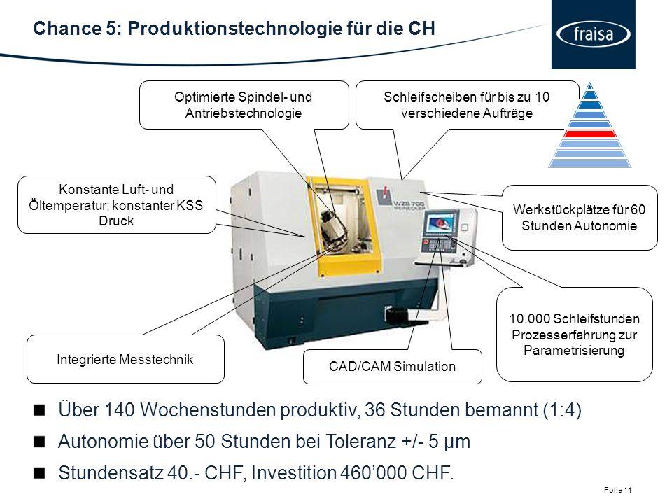 Chance 5: Produktionstechnologie für die CH
