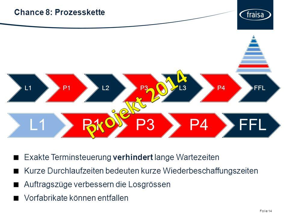 Projekt 2014 L1 P1 P3 P4 FFL Chance 8: Prozesskette