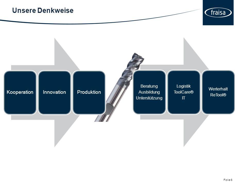 Unsere Denkweise Kooperation Innovation Produktion Beratung Ausbildung