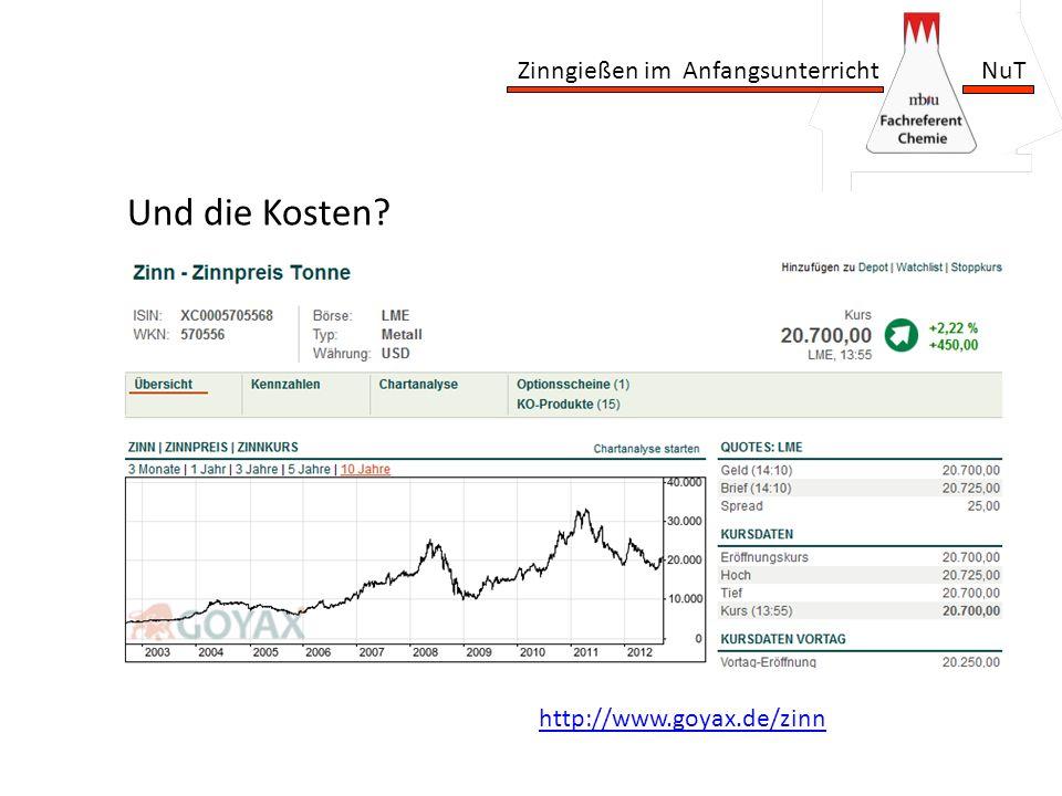 Und die Kosten http://www.goyax.de/zinn