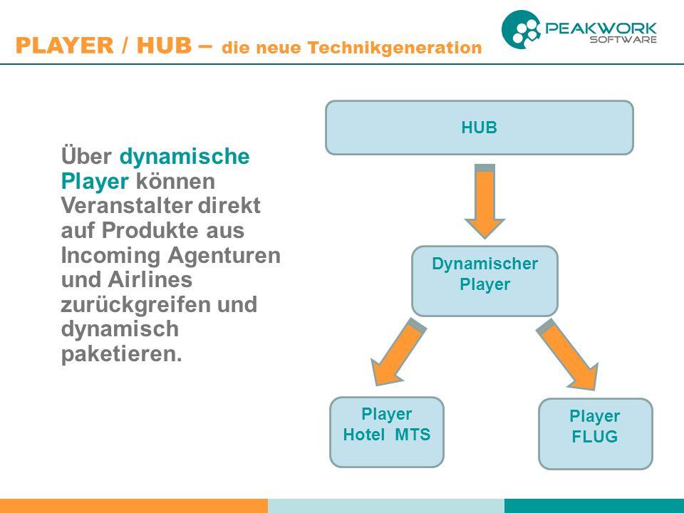 HUB Über dynamische Player können Veranstalter direkt auf Produkte aus Incoming Agenturen und Airlines zurückgreifen und dynamisch paketieren.