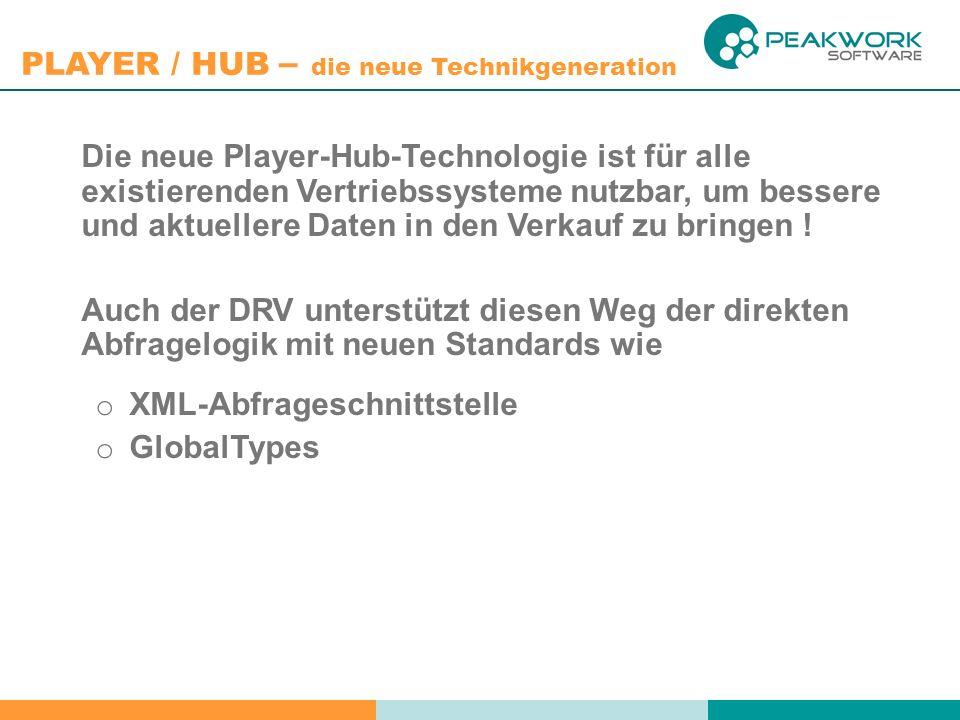 Die neue Player-Hub-Technologie ist für alle existierenden Vertriebssysteme nutzbar, um bessere und aktuellere Daten in den Verkauf zu bringen !