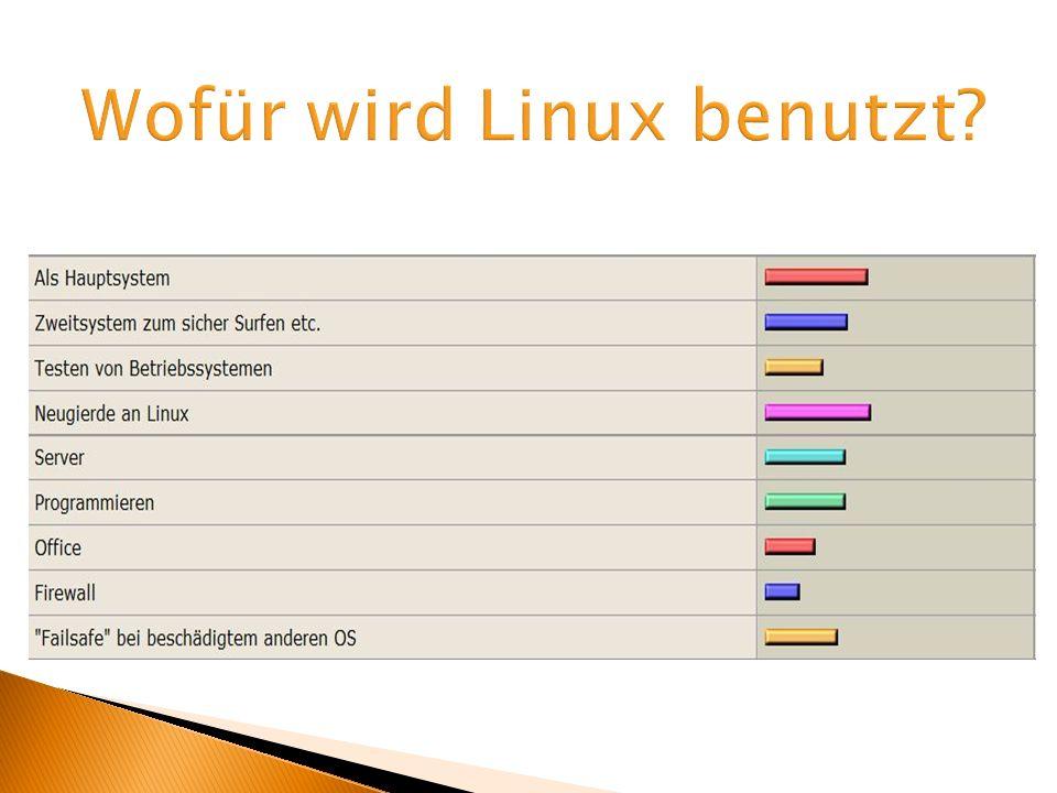 Wofür wird Linux benutzt