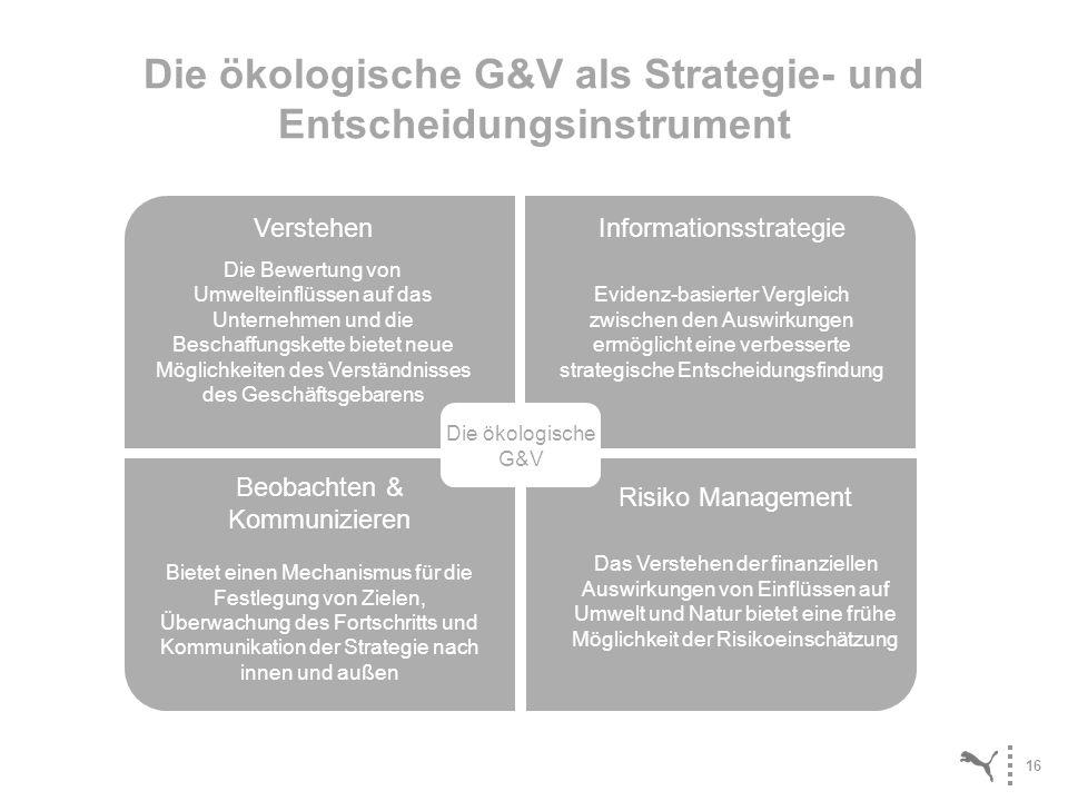 Die ökologische G&V als Strategie- und Entscheidungsinstrument