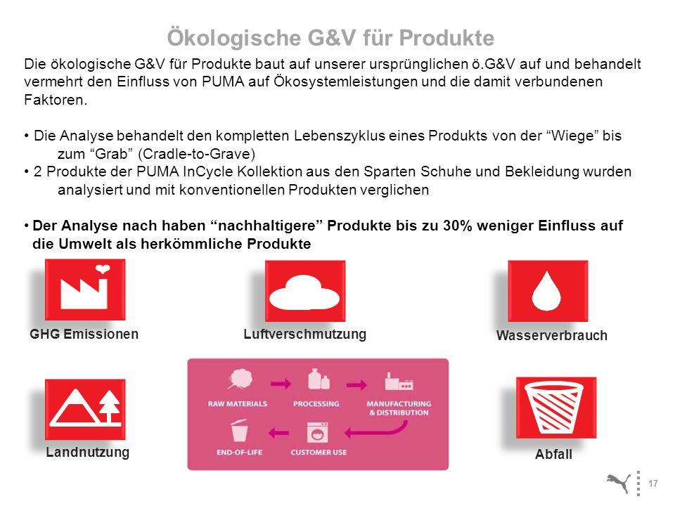 Ökologische G&V für Produkte