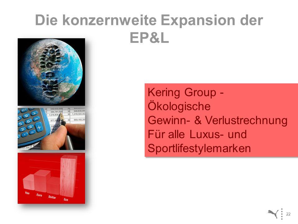 Die konzernweite Expansion der EP&L