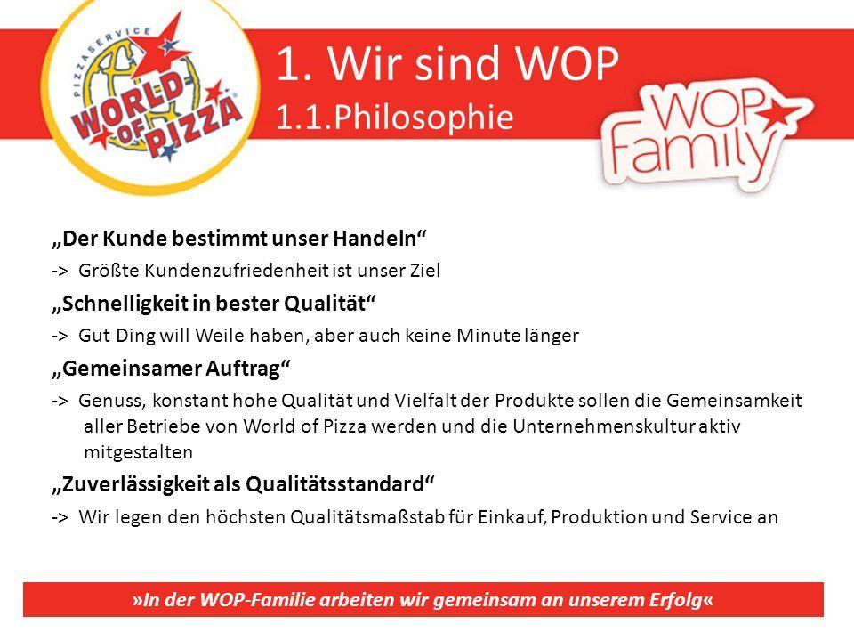 1. Wir sind WOP 1.1.Philosophie