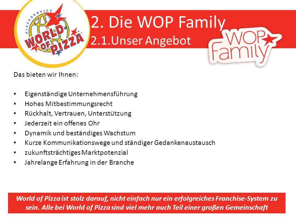2. Die WOP Family 2.1.Unser Angebot