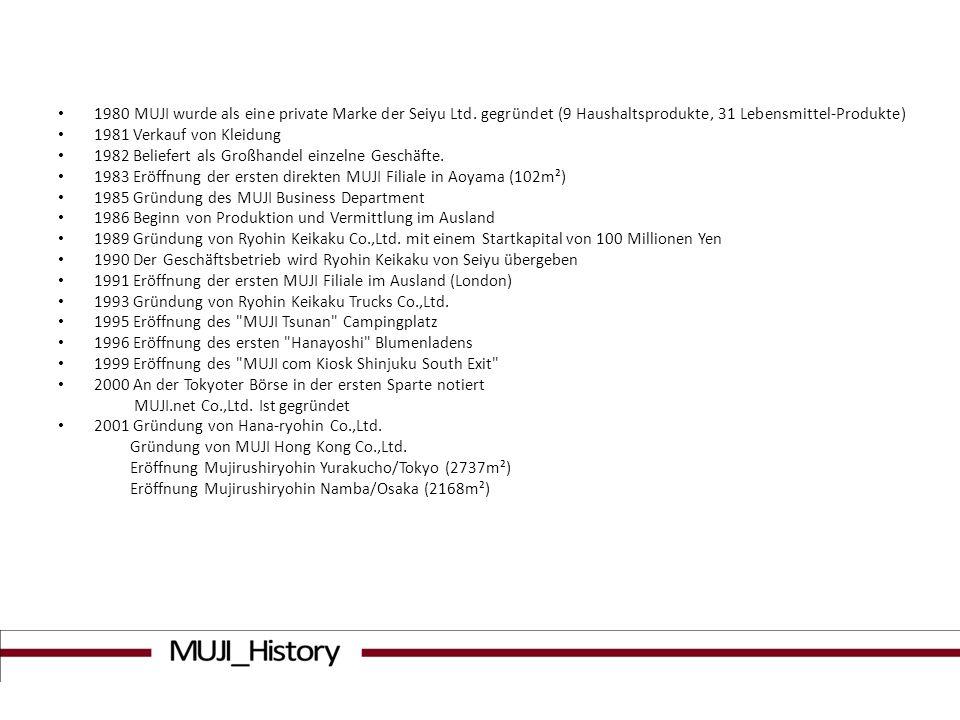 1980 MUJI wurde als eine private Marke der Seiyu Ltd