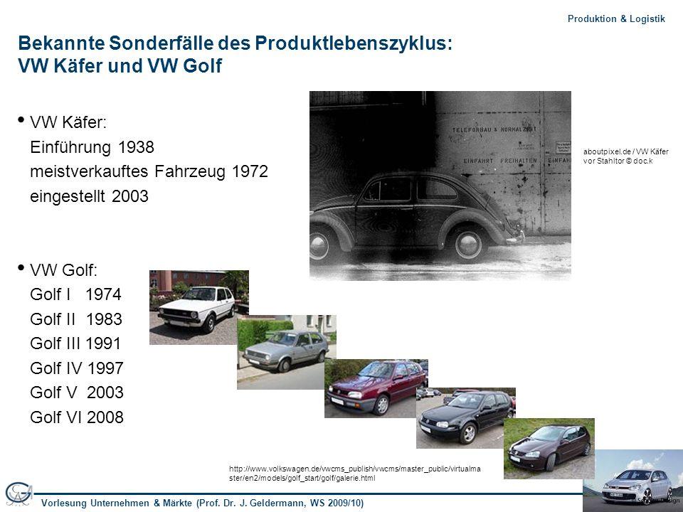 Bekannte Sonderfälle des Produktlebenszyklus: VW Käfer und VW Golf