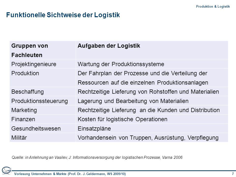 Funktionelle Sichtweise der Logistik