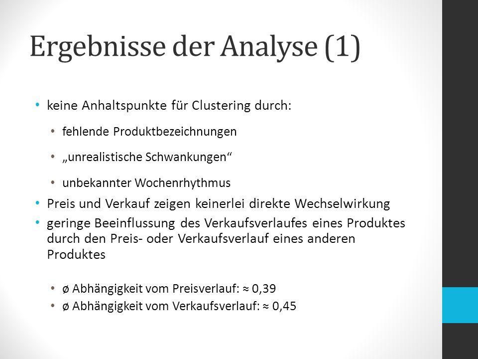 Ergebnisse der Analyse (1)