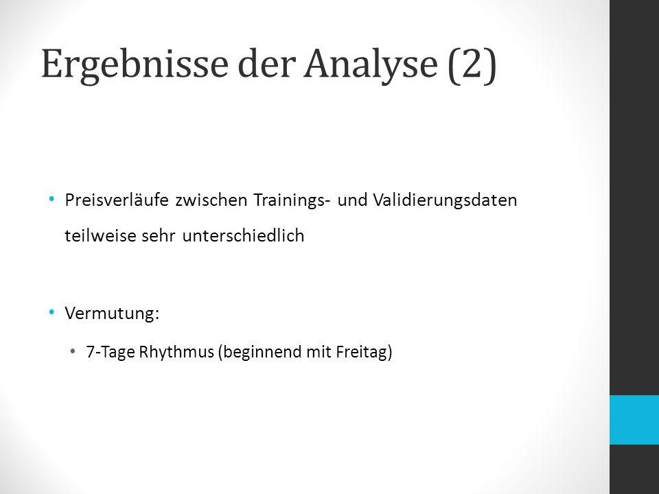 Ergebnisse der Analyse (2)