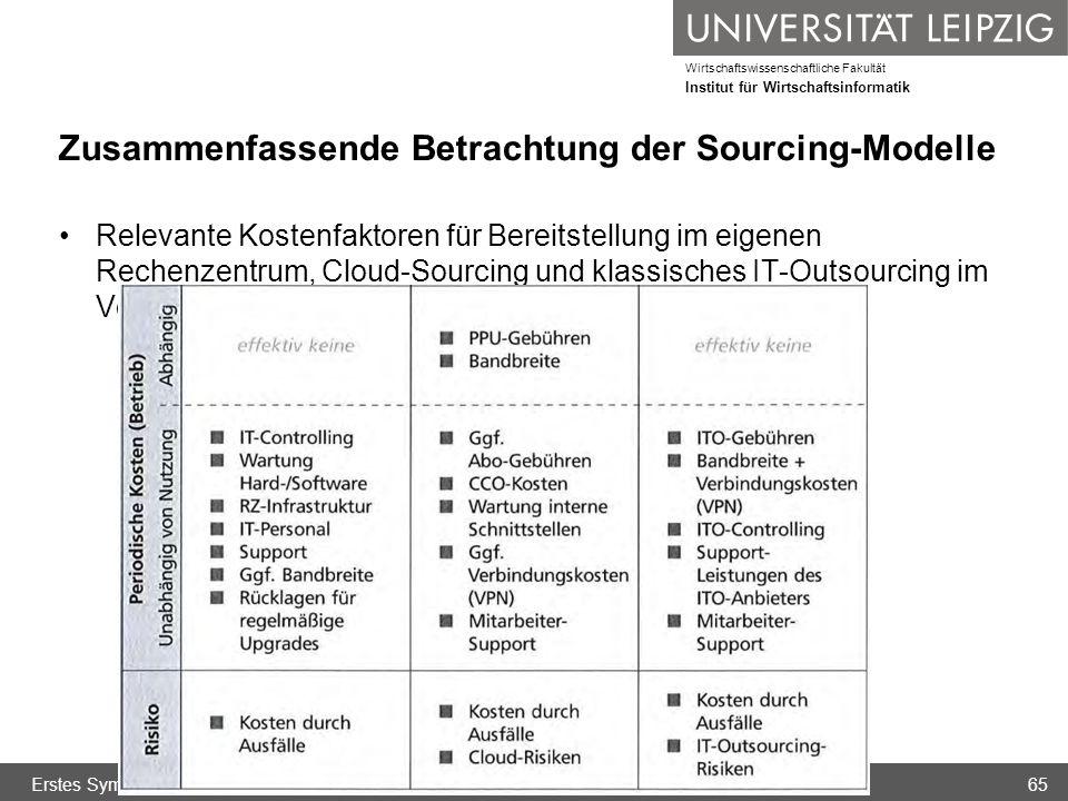 Zusammenfassende Betrachtung der Sourcing-Modelle