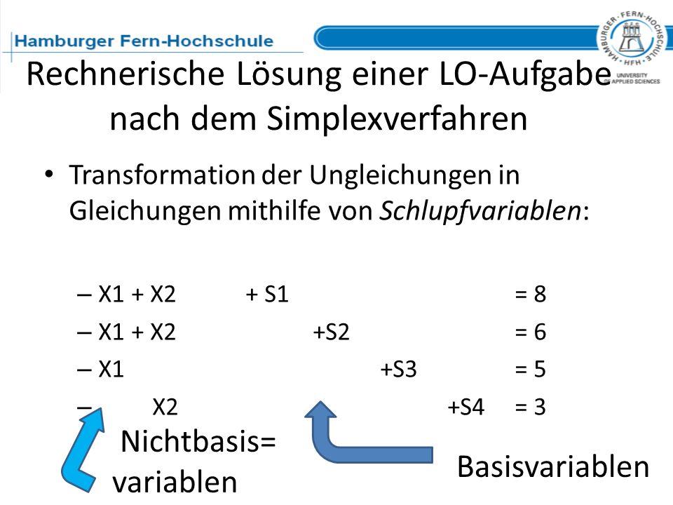 Rechnerische Lösung einer LO-Aufgabe nach dem Simplexverfahren