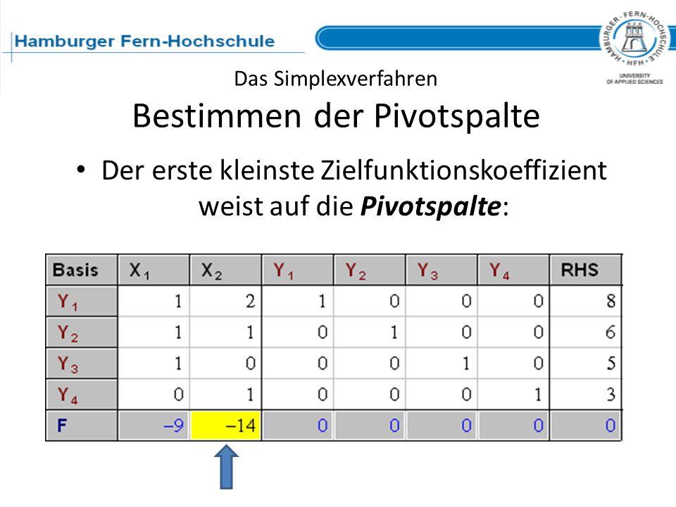 Das Simplexverfahren Bestimmen der Pivotspalte