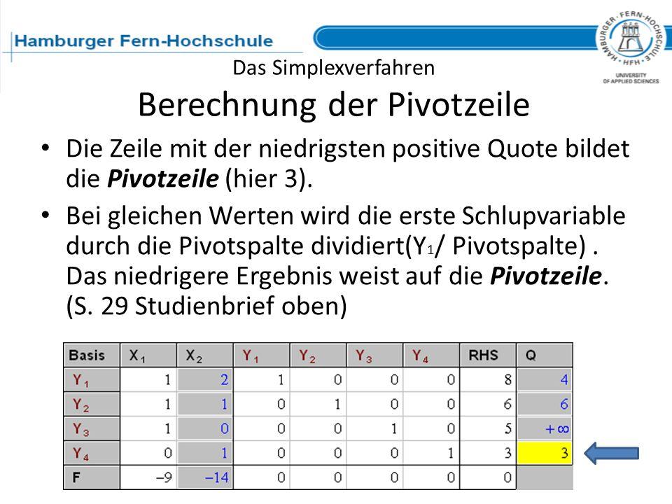 Das Simplexverfahren Berechnung der Pivotzeile