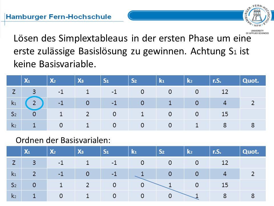 Lösen des Simplextableaus in der ersten Phase um eine erste zulässige Basislösung zu gewinnen. Achtung S1 ist keine Basisvariable.